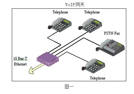 中小企业ip电话解决方案