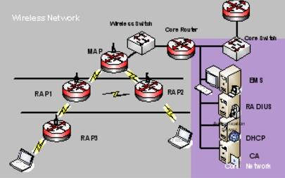 电路 电路图 电子 设计 素材 原理图 405_253