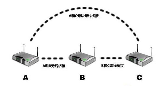 扩展输出点到中继接线图